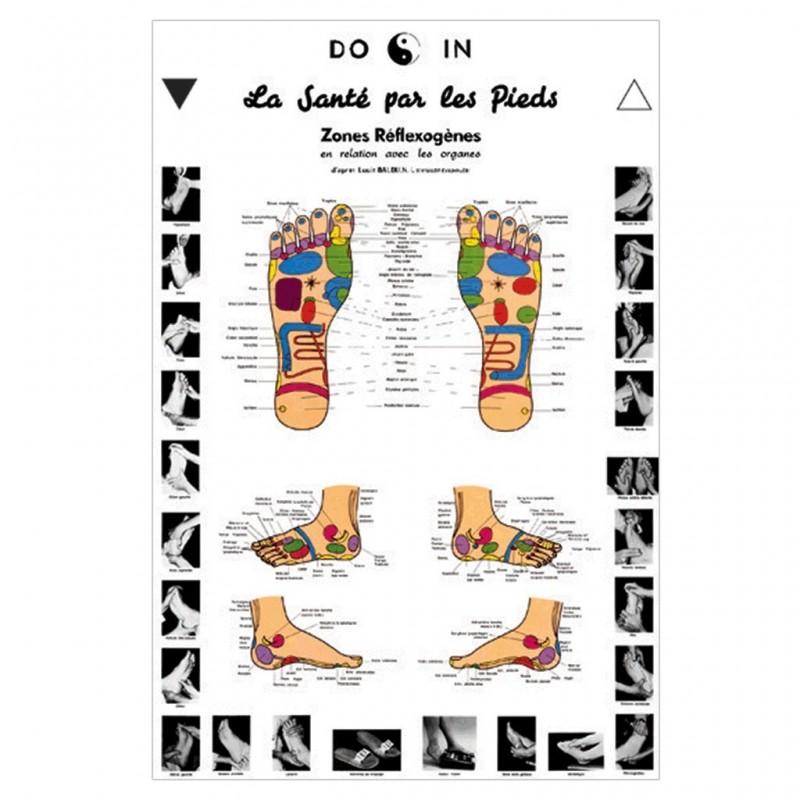 "Poster ""Réflexologie"""