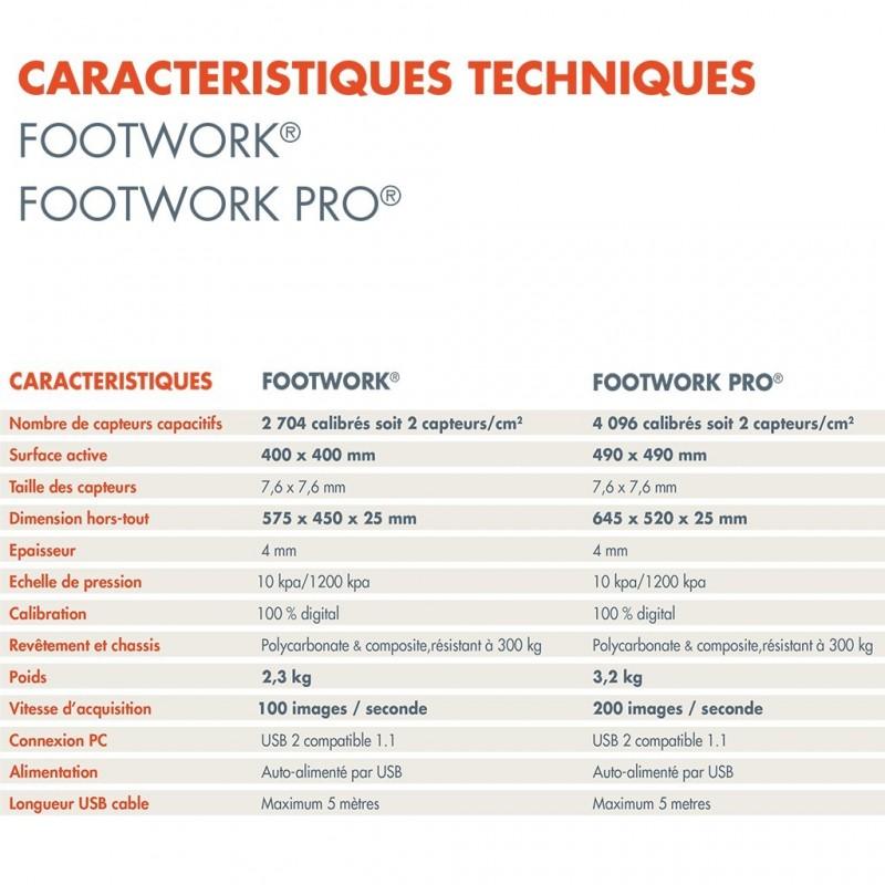 Podomètre électronique Footwork, version standard
